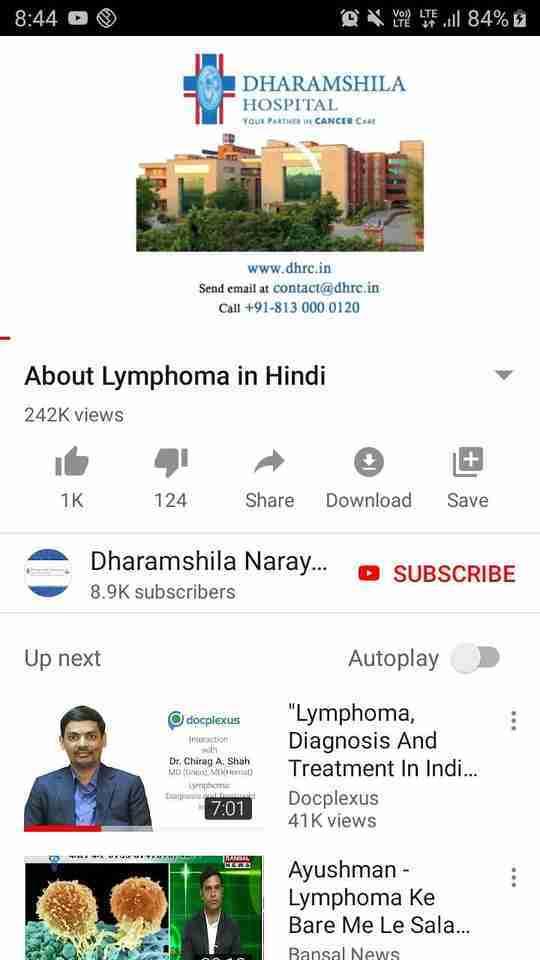 Dr. Sushant Shridhar's profile on Curofy
