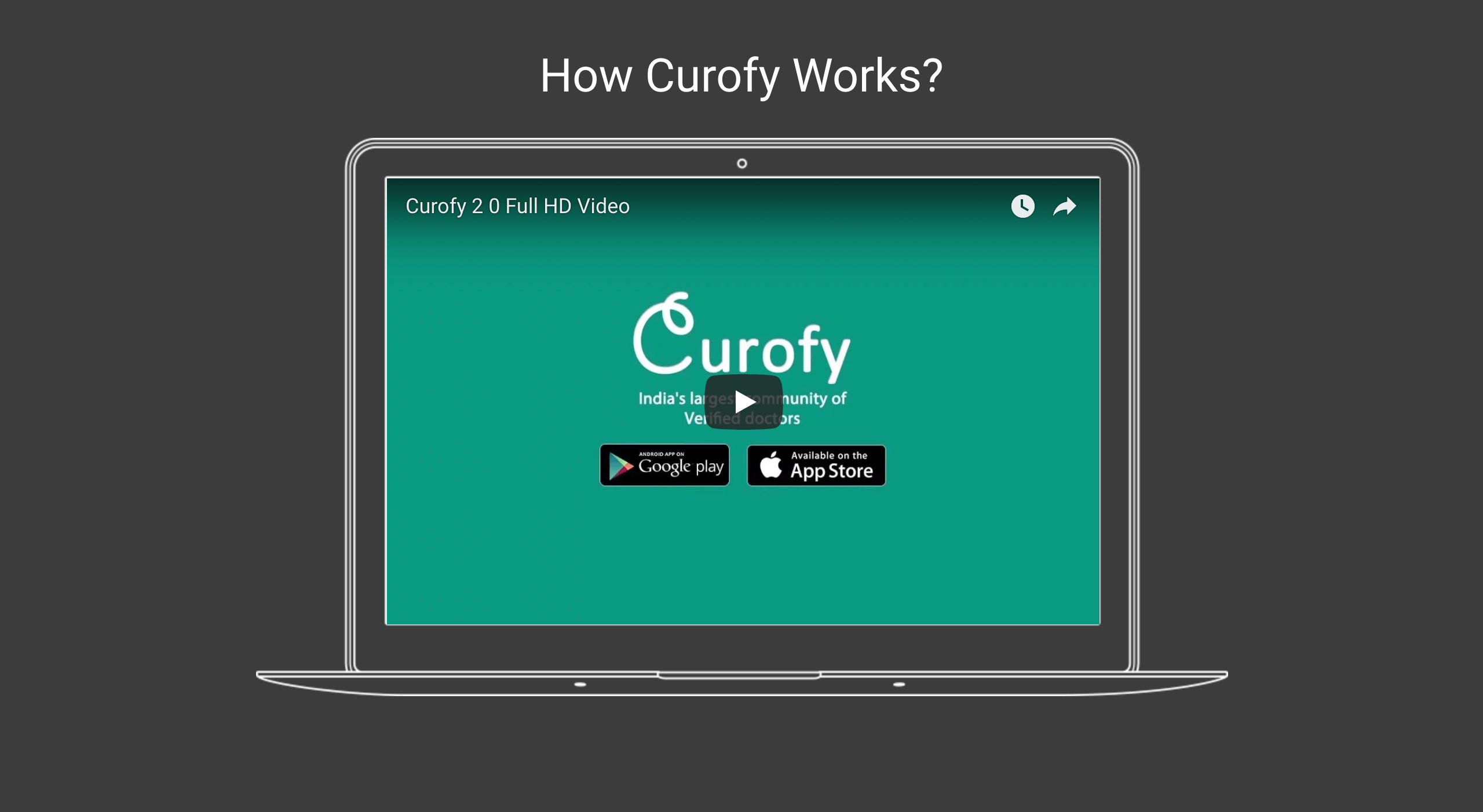 How Curofy Works?
