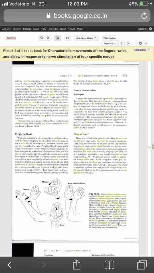 Dr. Sonal Bhutada's profile on Curofy