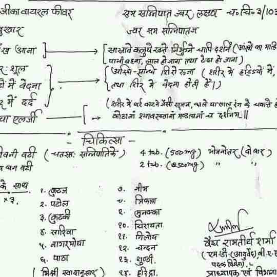 Dr. Bhupendrakishor Sharma's profile on Curofy