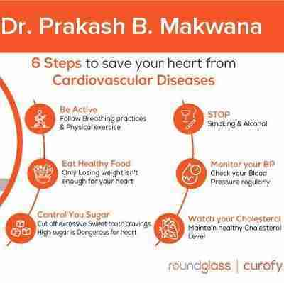 Dr. Prakash B. Makwana's profile on Curofy