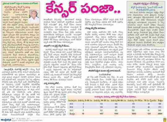 Dr. Sairam.c's profile on Curofy